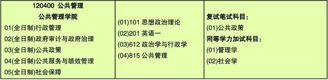 2020年南京审计大学MPA招生简章