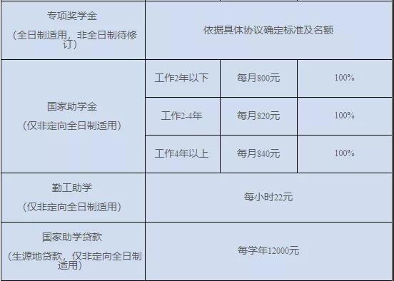 上海国家会计学院2.jpg