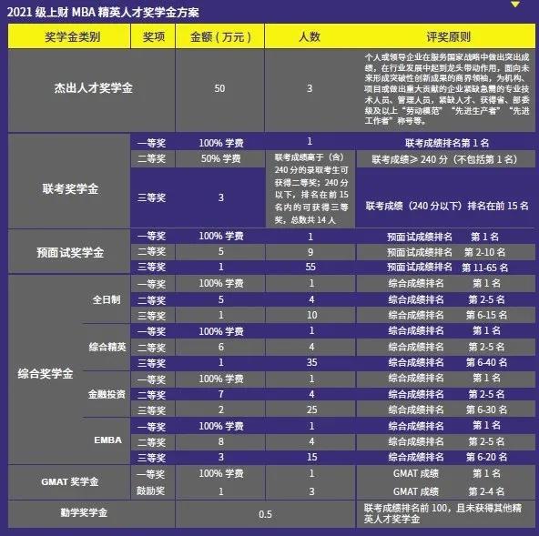上海财经大学.jpg