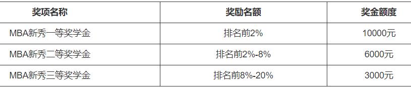 /uploads/image/2020/12/01/华南理工大学.png