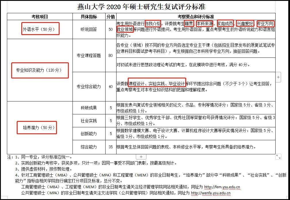 /uploads/image/2021/01/22/燕山大学评分标准.jpg