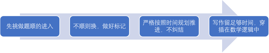 /uploads/image/2021/04/20/策略.png