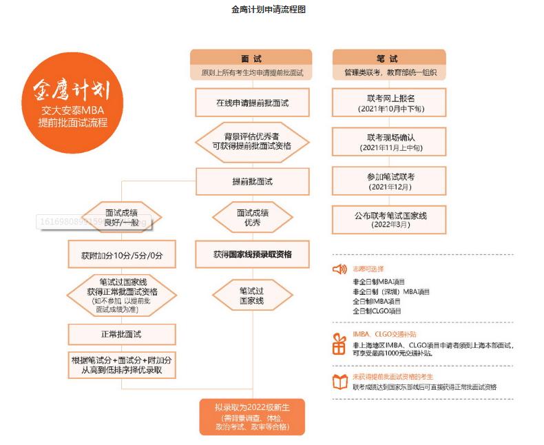 上海交大安泰提面流程.png