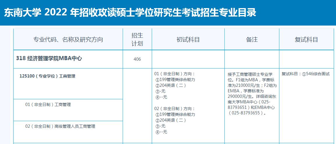 东南大学MBA考试科目